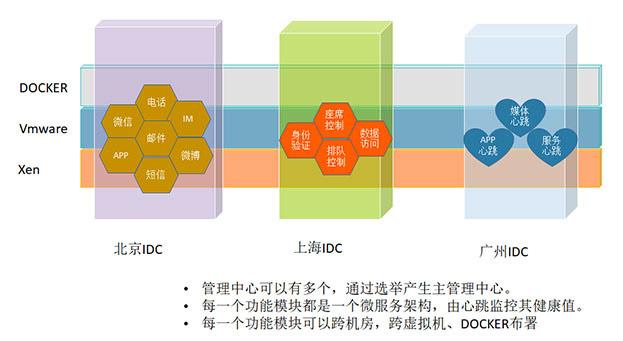 服务架构.jpg