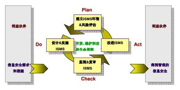 信息安全.jpg
