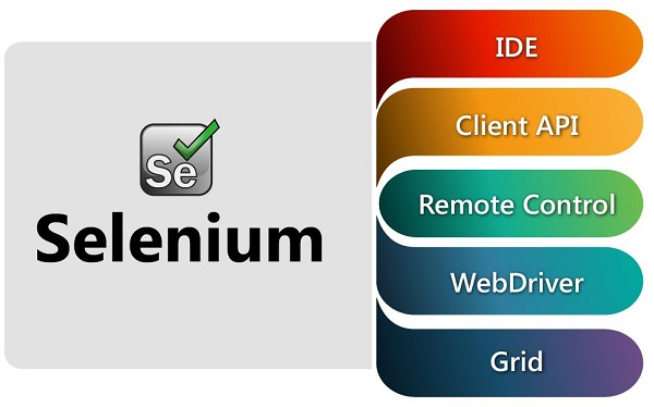 Selenium 自动化浏览器驱动下载,浏览器爬虫驱动